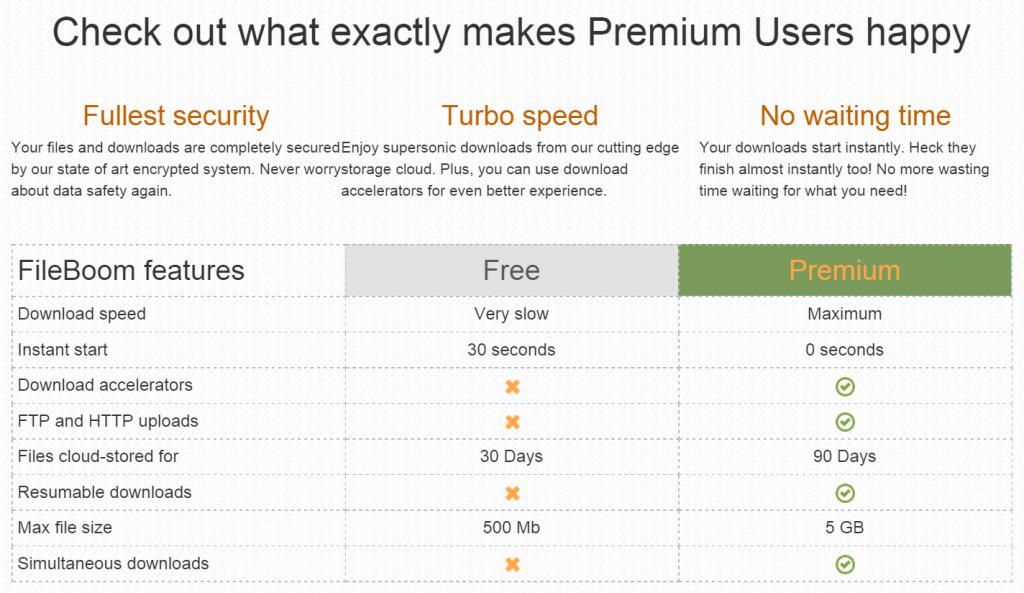 fileboom-premium-features