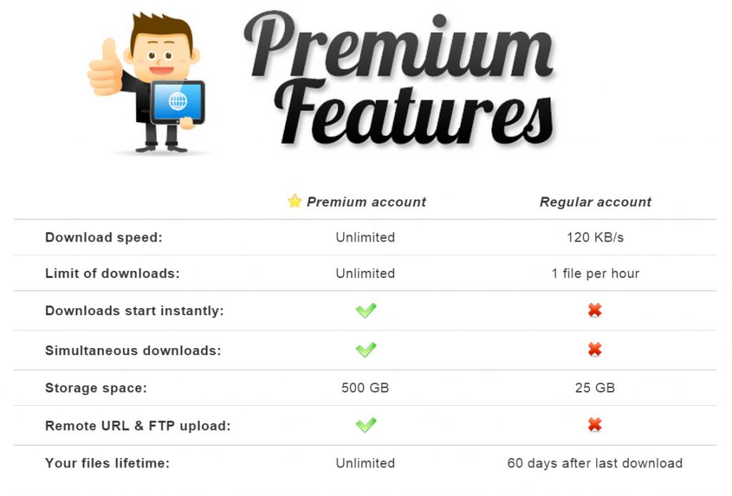 filespace-premium-features