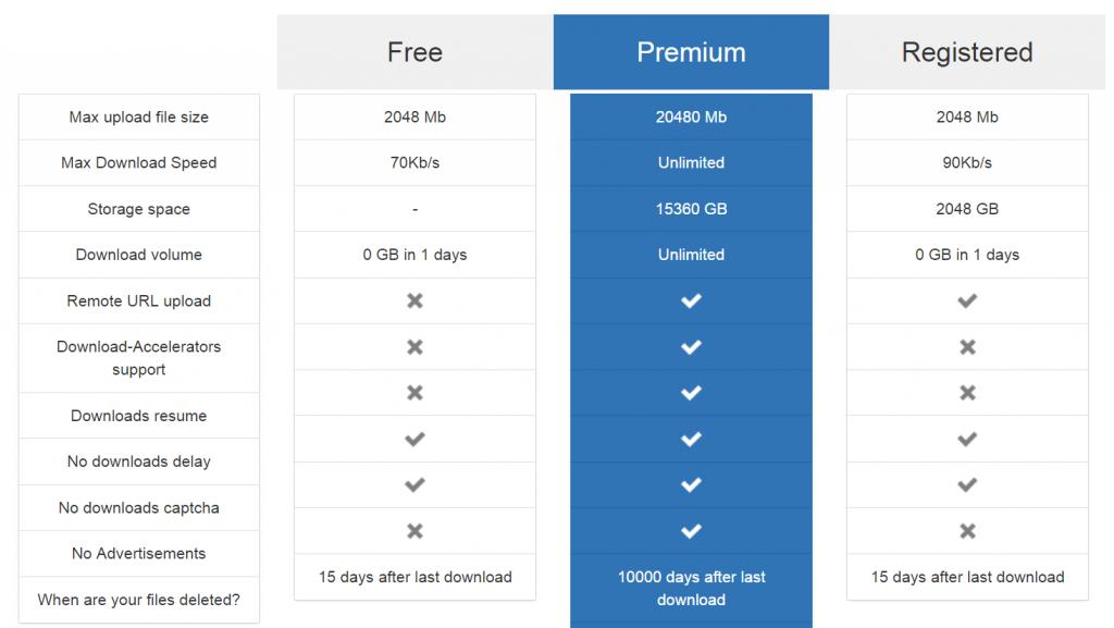 katfile-premium-features